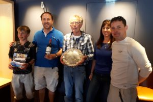 Coracle IV Winners of the Round the Island Race 2018